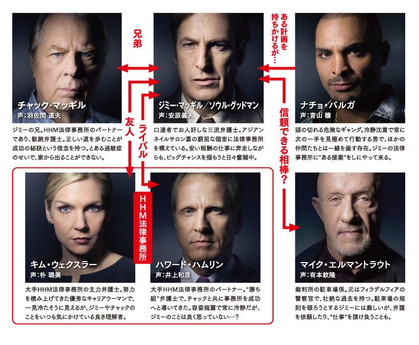 http://bd-dvd.sonypictures.jp/bettercallsaul/img/sokanzu.jpg